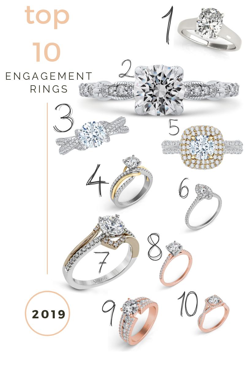 Our Trending Engagement Ring Picks for 2019